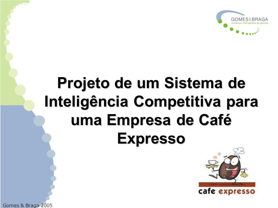 Projeto de um Sistema de Inteligência Competitiva para uma Empresa de Café Expresso