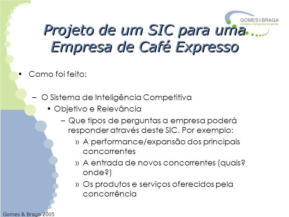 Projeto de um SIC para uma Empresa de Café Expresso