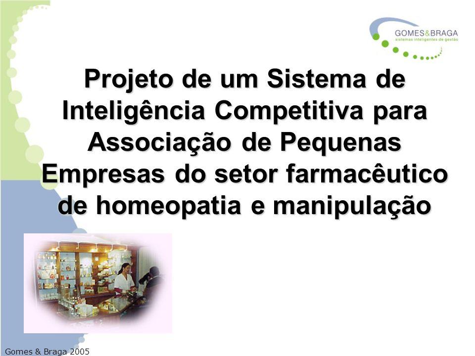 Projeto de um Sistema de Inteligência Competitiva para Associação de Pequenas Empresas do setor farmacêutico de homeopatia e manipulação