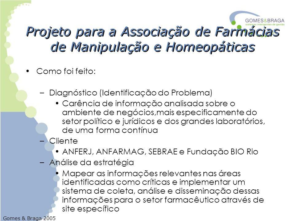 Projeto para a Associação de Farmácias de Manipulação e Homeopáticas