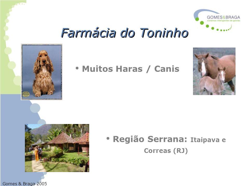 Região Serrana: Itaipava e Correas (RJ)