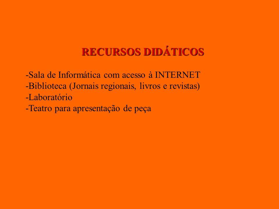 RECURSOS DIDÁTICOS -Sala de Informática com acesso à INTERNET