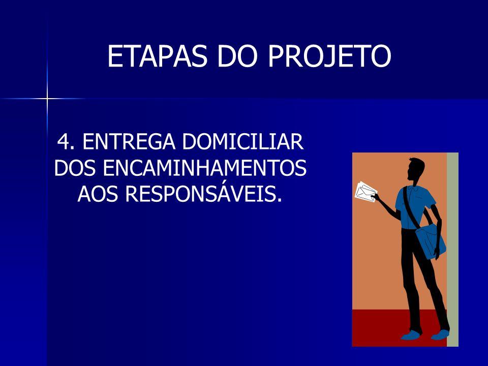 4. ENTREGA DOMICILIAR DOS ENCAMINHAMENTOS AOS RESPONSÁVEIS.