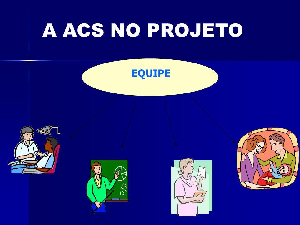 A ACS NO PROJETO EQUIPE A B C