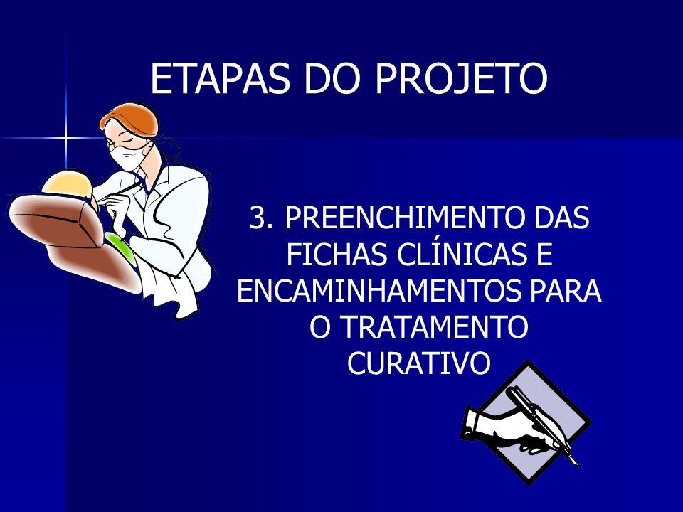 ETAPAS DO PROJETO 3. PREENCHIMENTO DAS FICHAS CLÍNICAS E ENCAMINHAMENTOS PARA O TRATAMENTO CURATIVO