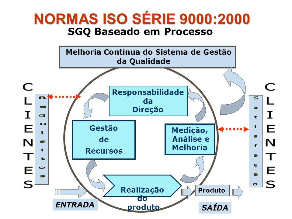 SGQ Baseado em Processo