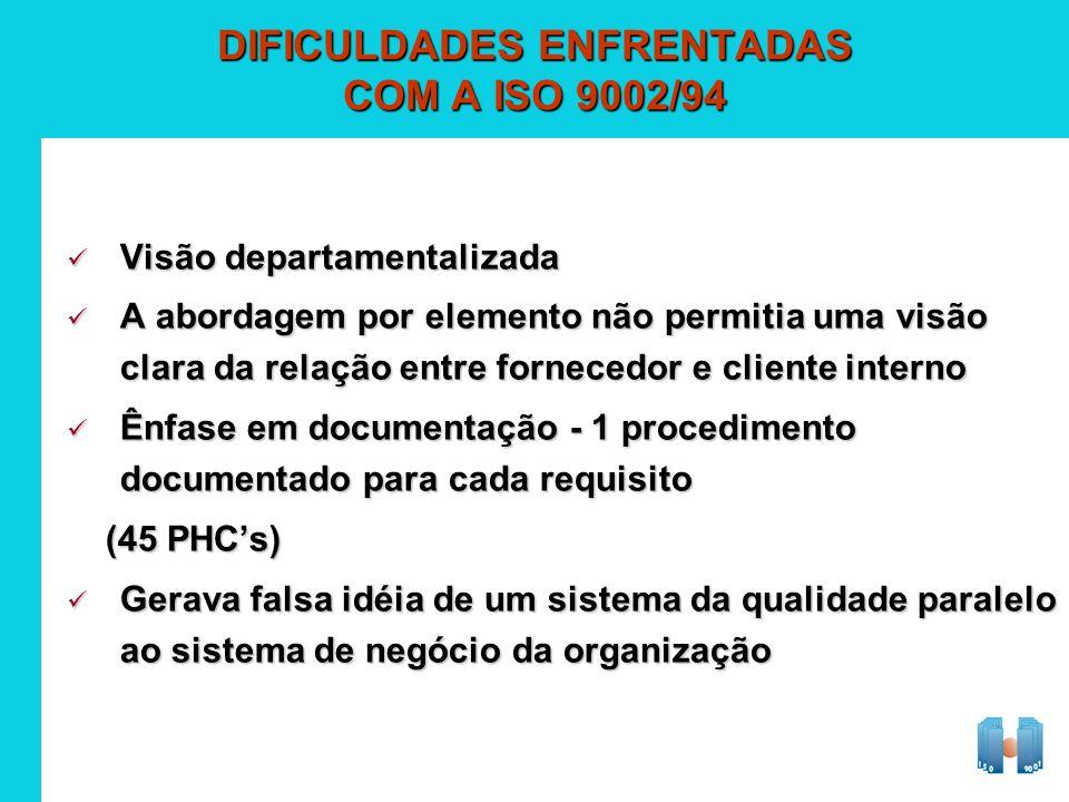 DIFICULDADES ENFRENTADAS COM A ISO 9002/94