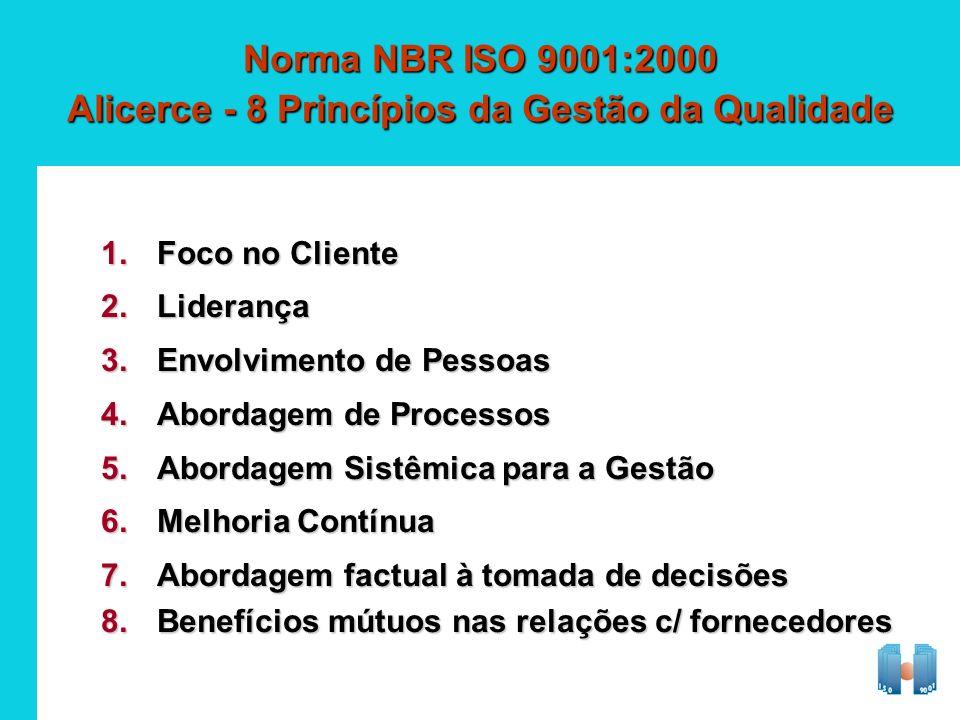 Norma NBR ISO 9001:2000 Alicerce - 8 Princípios da Gestão da Qualidade