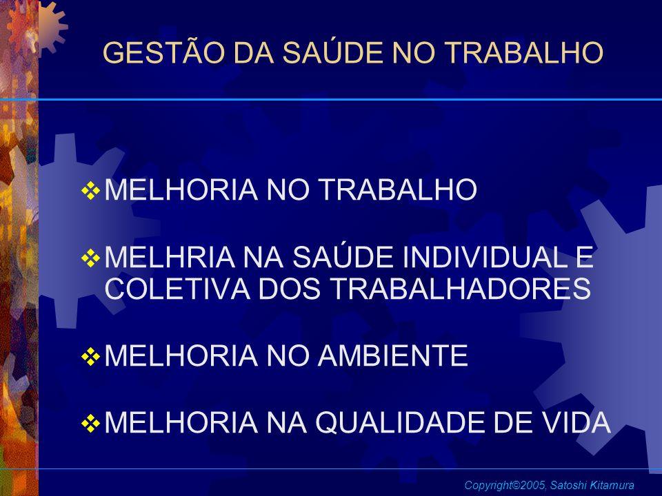 GESTÃO DA SAÚDE NO TRABALHO
