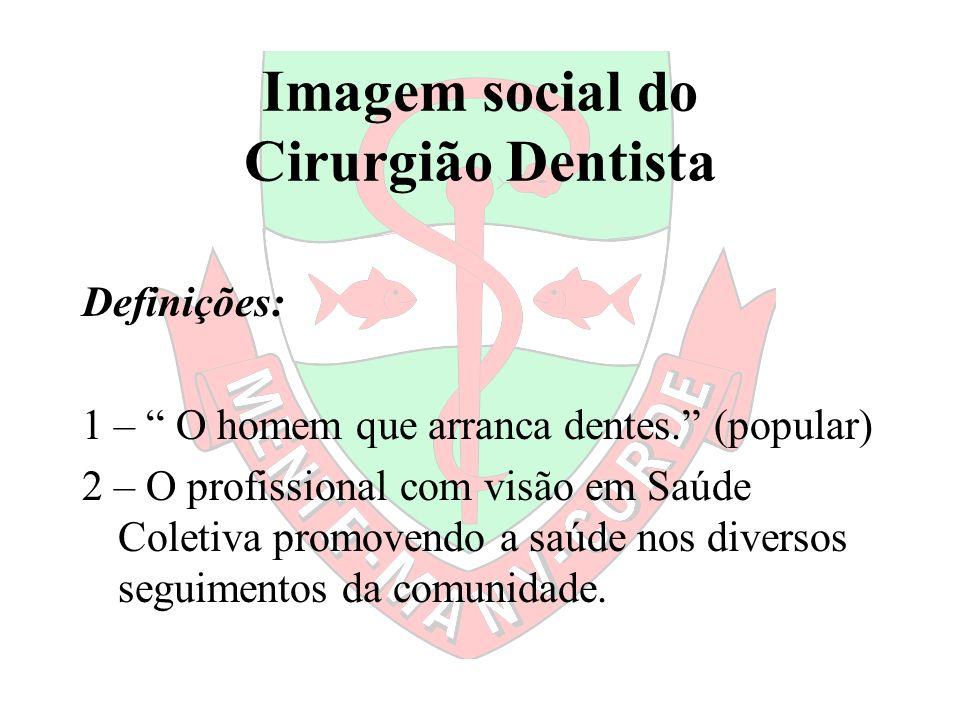 Imagem social do Cirurgião Dentista