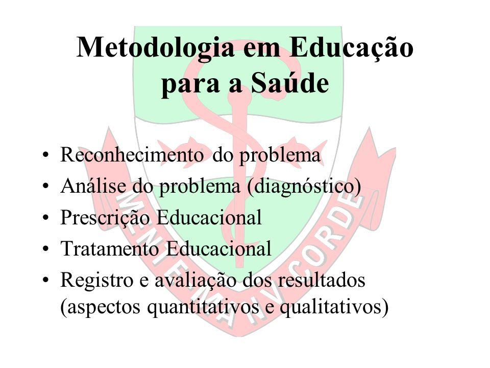 Metodologia em Educação para a Saúde