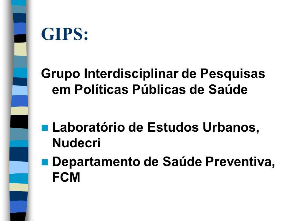 GIPS: Grupo Interdisciplinar de Pesquisas em Políticas Públicas de Saúde. Laboratório de Estudos Urbanos, Nudecri.