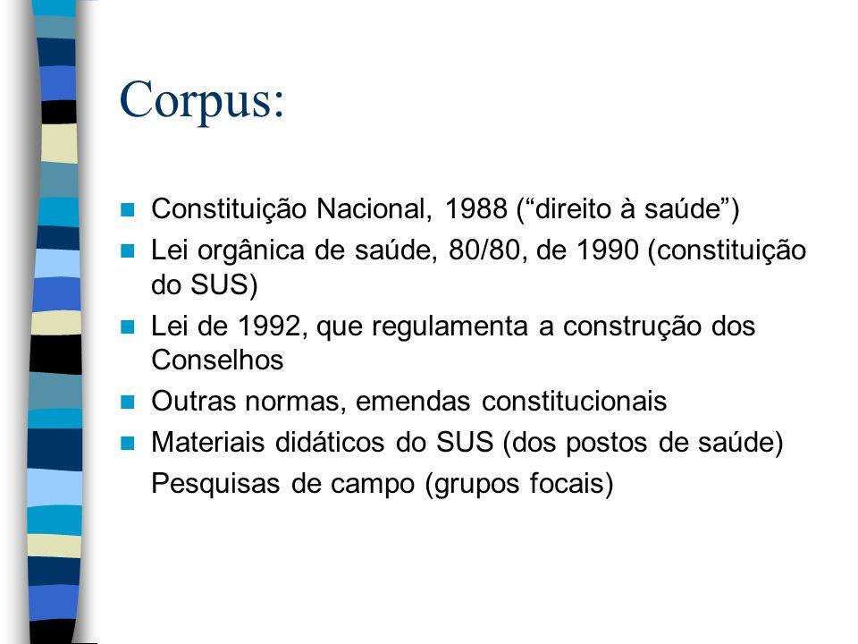 Corpus: Constituição Nacional, 1988 ( direito à saúde )