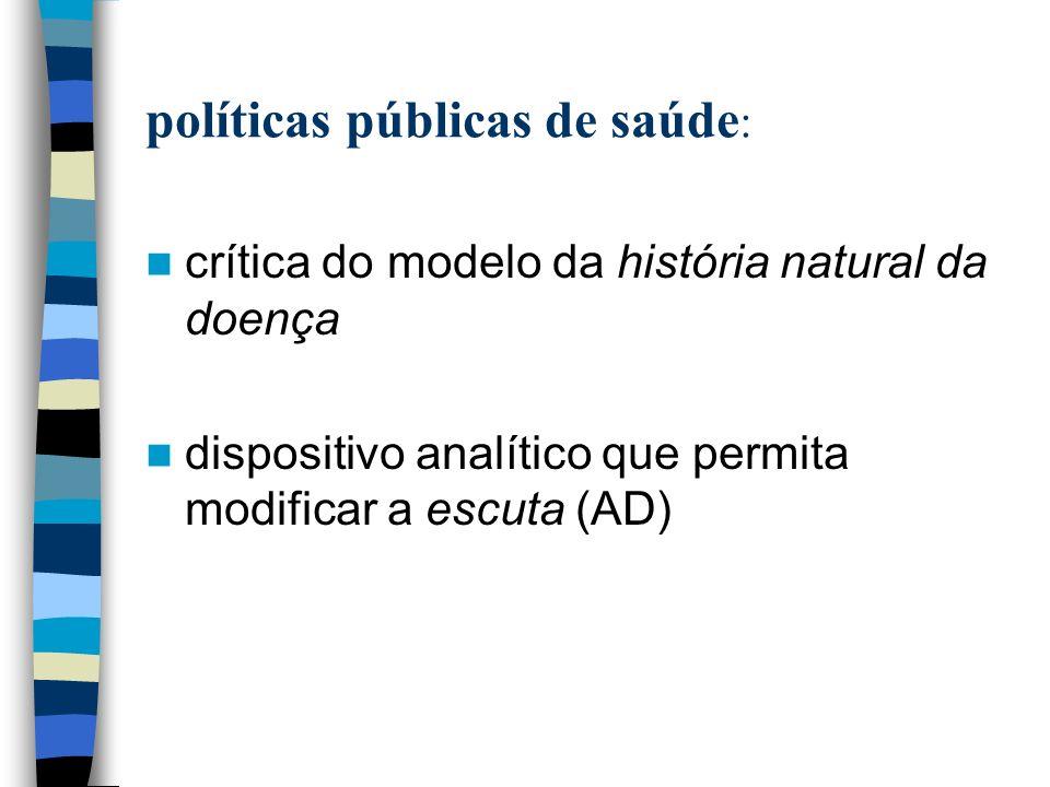 políticas públicas de saúde: