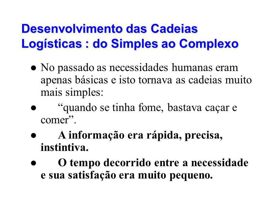 Desenvolvimento das Cadeias Logísticas : do Simples ao Complexo