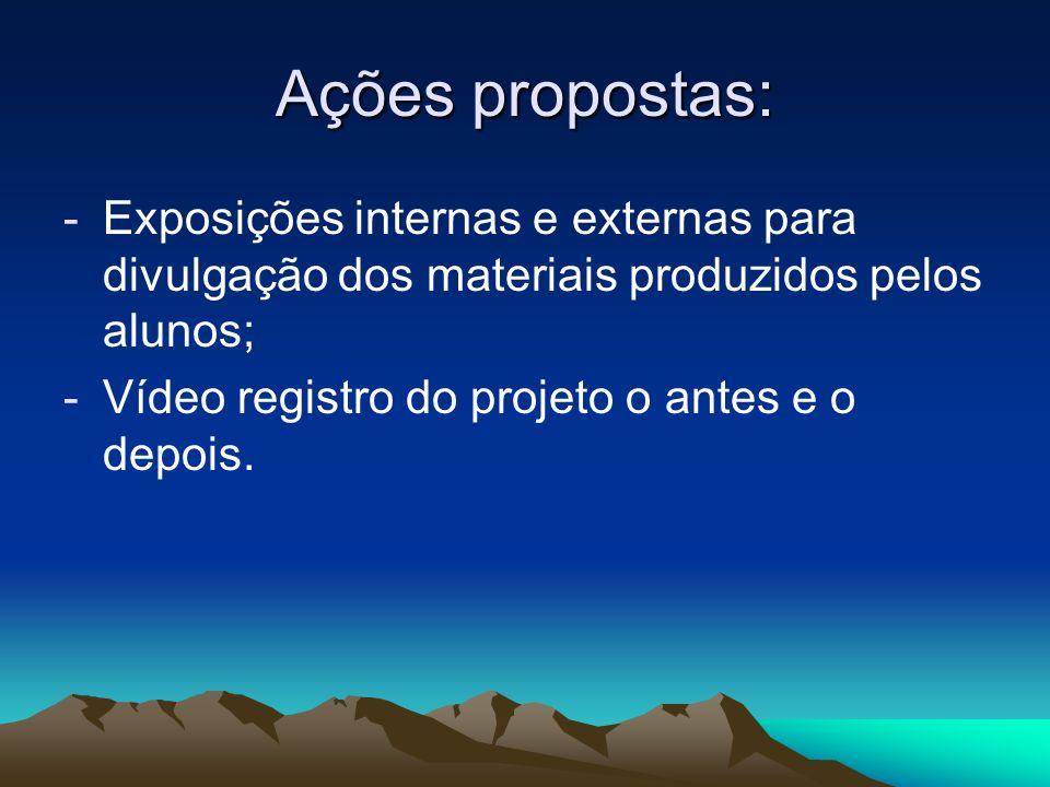Ações propostas:Exposições internas e externas para divulgação dos materiais produzidos pelos alunos;