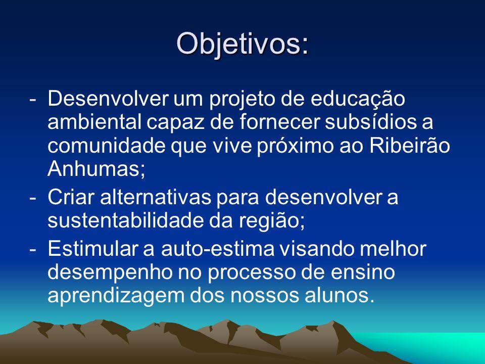 Objetivos:Desenvolver um projeto de educação ambiental capaz de fornecer subsídios a comunidade que vive próximo ao Ribeirão Anhumas;