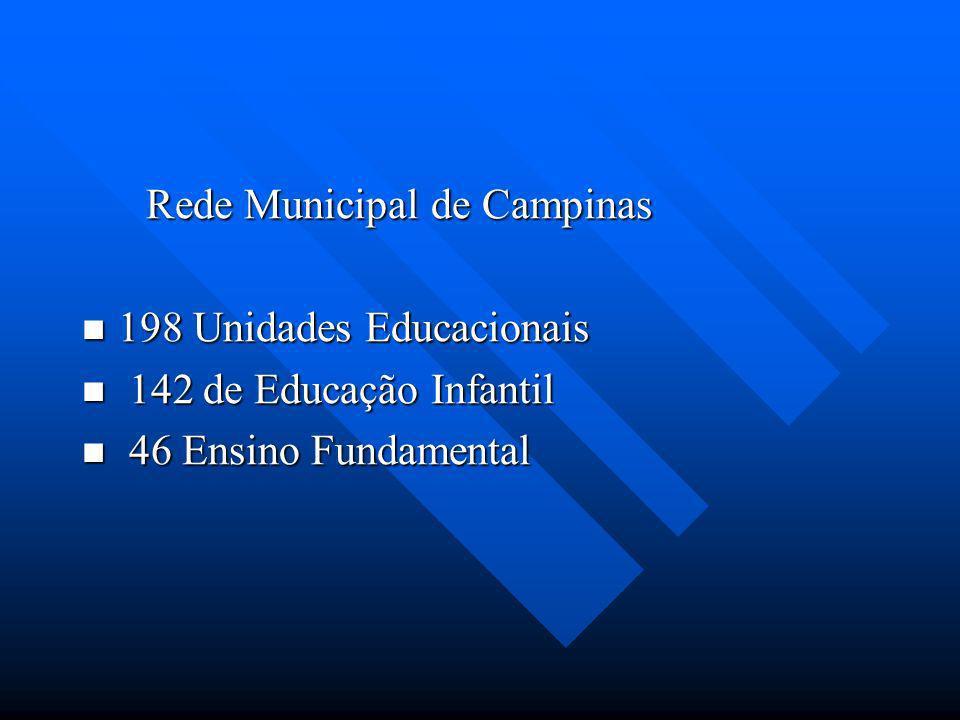 Rede Municipal de Campinas