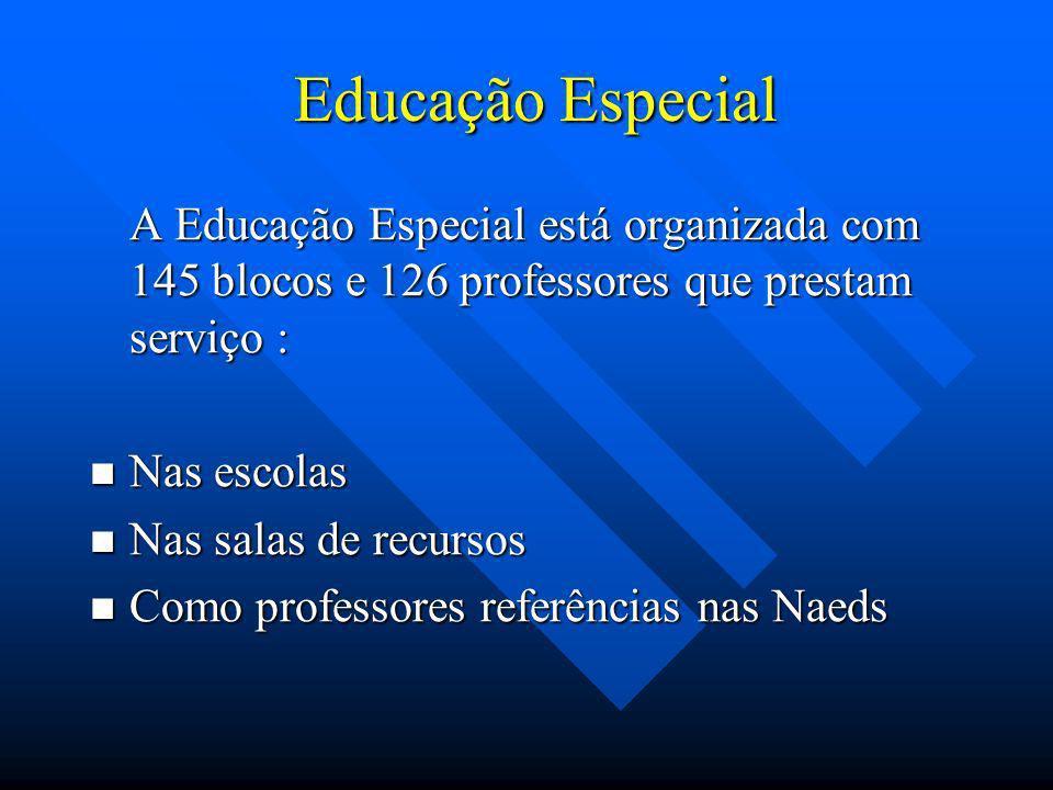 Educação Especial A Educação Especial está organizada com 145 blocos e 126 professores que prestam serviço :