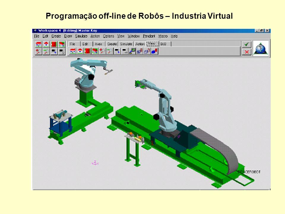 Programação off-line de Robôs – Industria Virtual