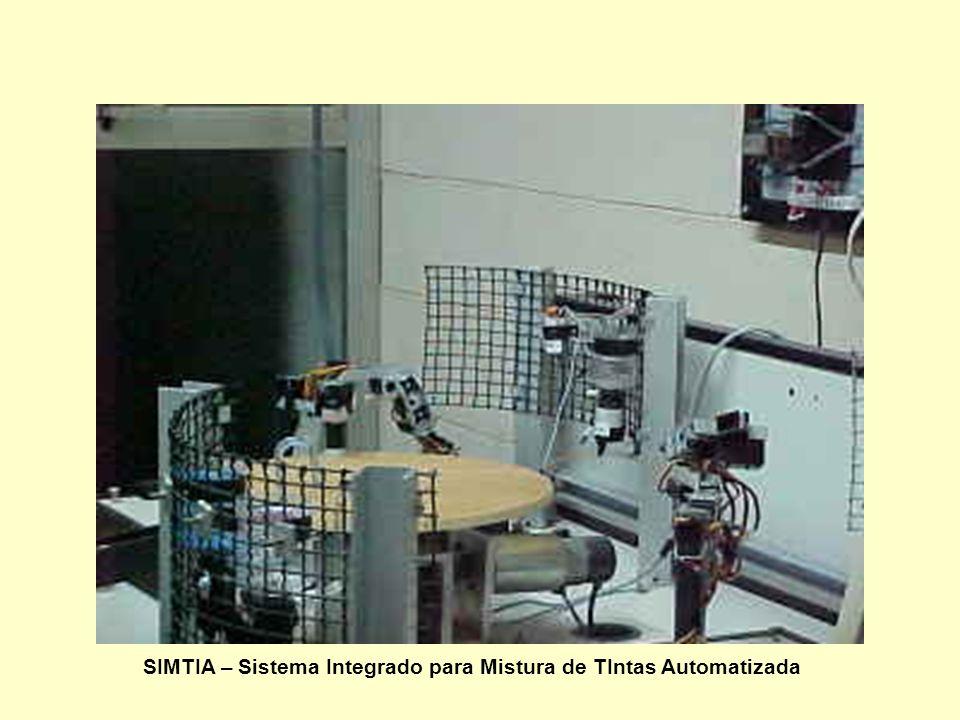 SIMTIA – Sistema Integrado para Mistura de TIntas Automatizada