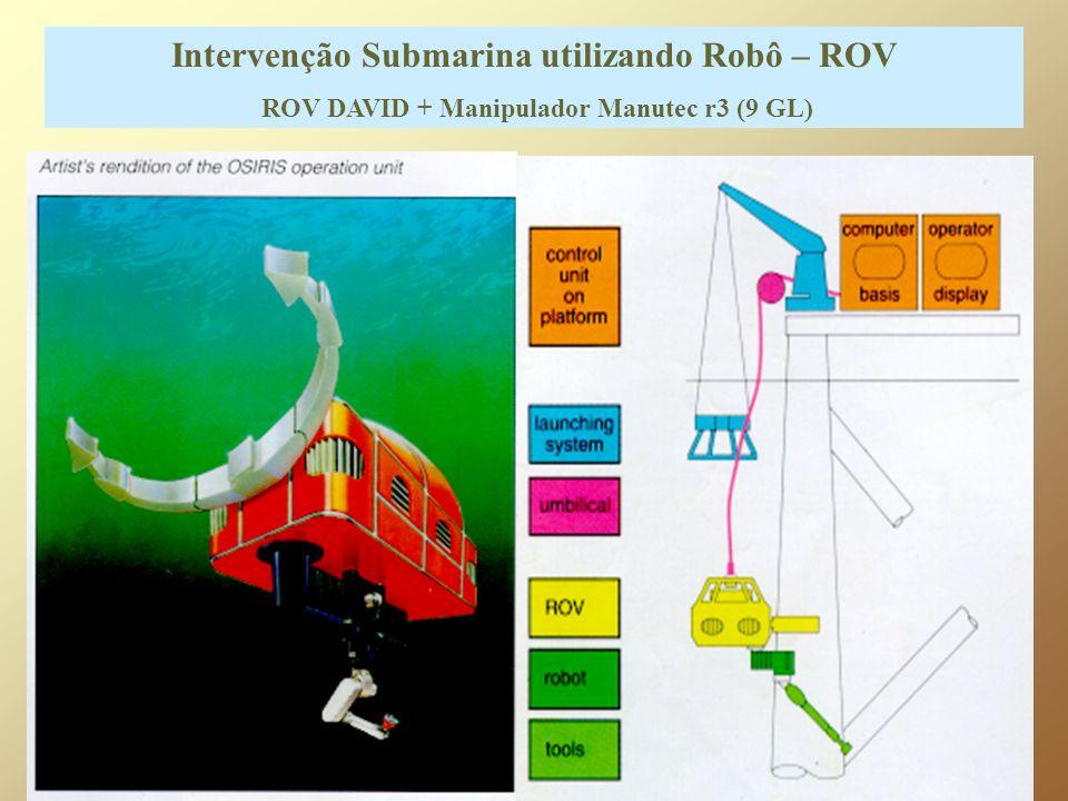 Intervenção Submarina utilizando Robô – ROV