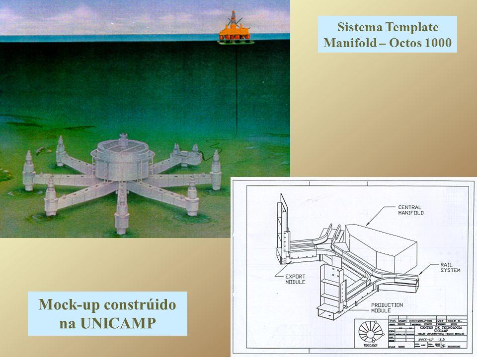 Sistema Template Manifold – Octos 1000 Mock-up constrúido na UNICAMP
