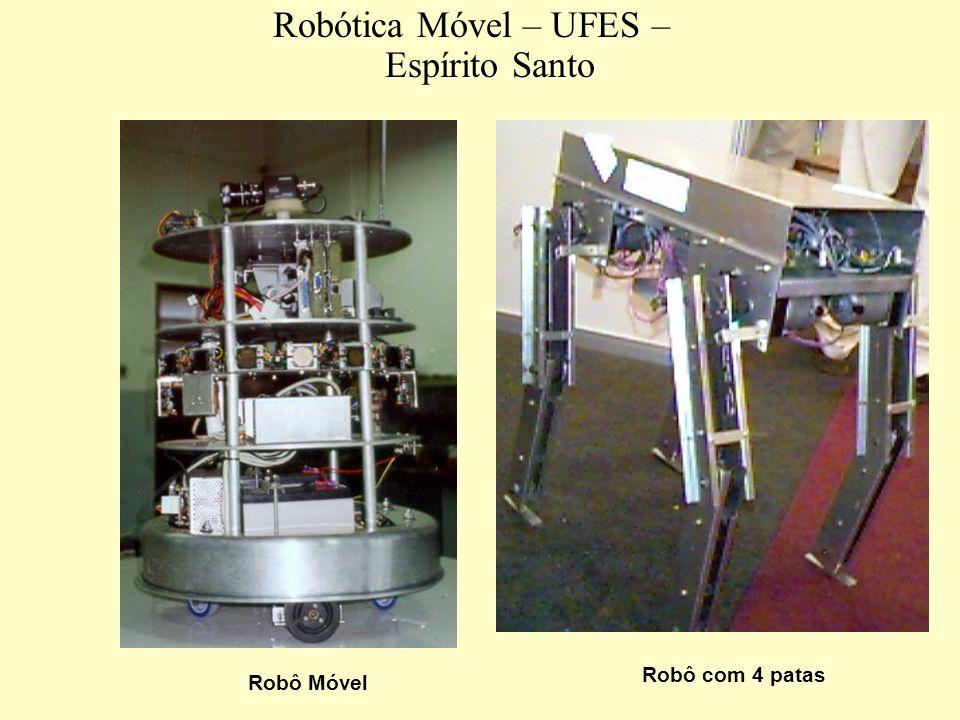 Robótica Móvel – UFES – Espírito Santo
