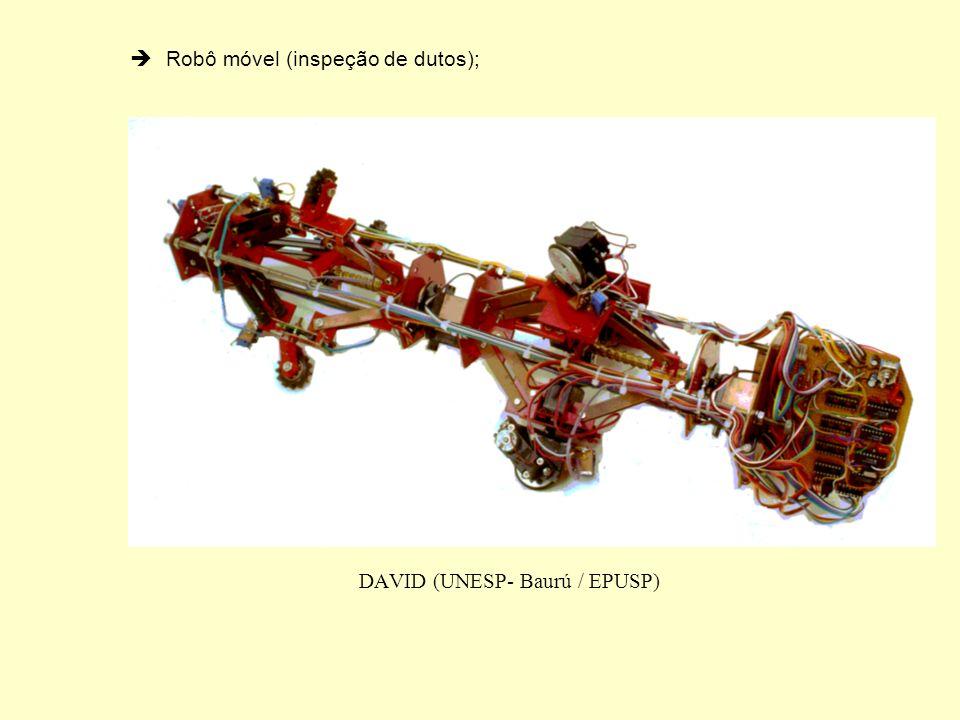 Robô móvel (inspeção de dutos);
