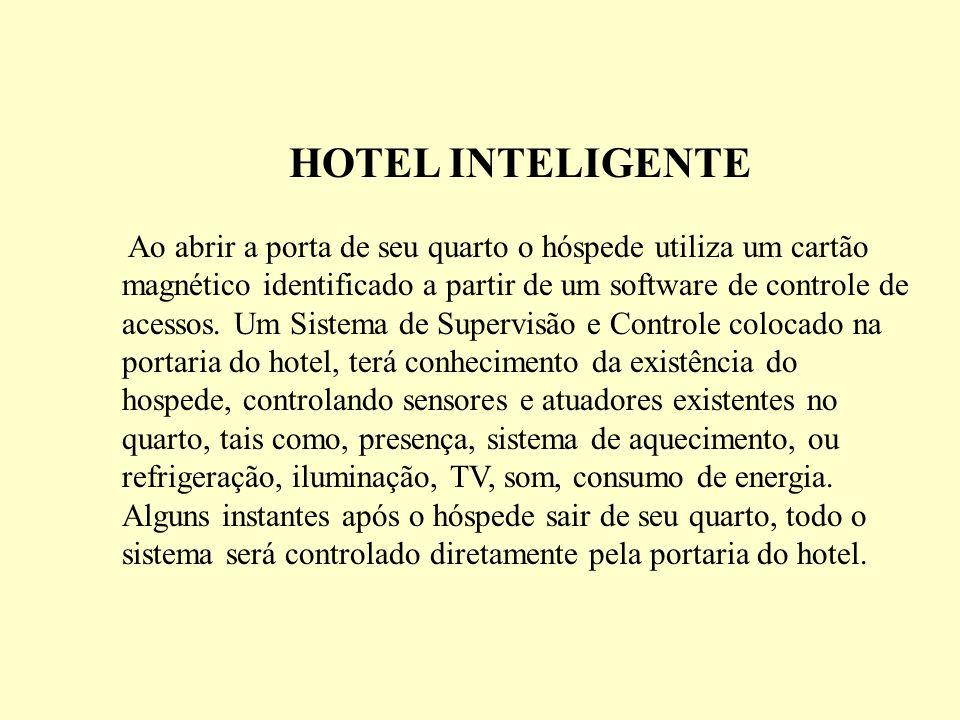 HOTEL INTELIGENTE