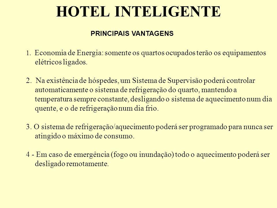 HOTEL INTELIGENTE PRINCIPAIS VANTAGENS. 1. Economia de Energia: somente os quartos ocupados terão os equipamentos elétricos ligados.