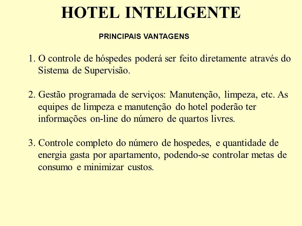 HOTEL INTELIGENTE PRINCIPAIS VANTAGENS. 1. O controle de hóspedes poderá ser feito diretamente através do Sistema de Supervisão.