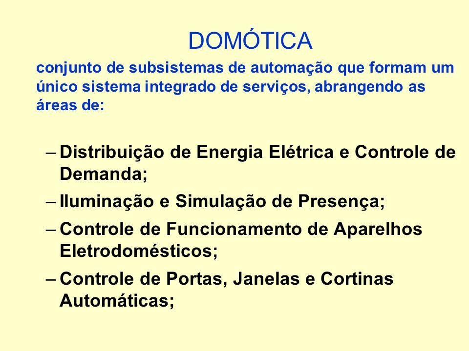DOMÓTICA Distribuição de Energia Elétrica e Controle de Demanda;