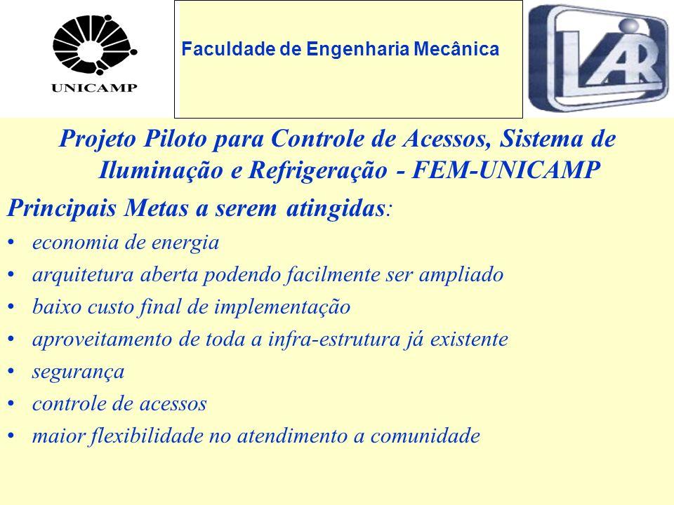 FACULDADE DE ENGENHARIA MECÂNICA