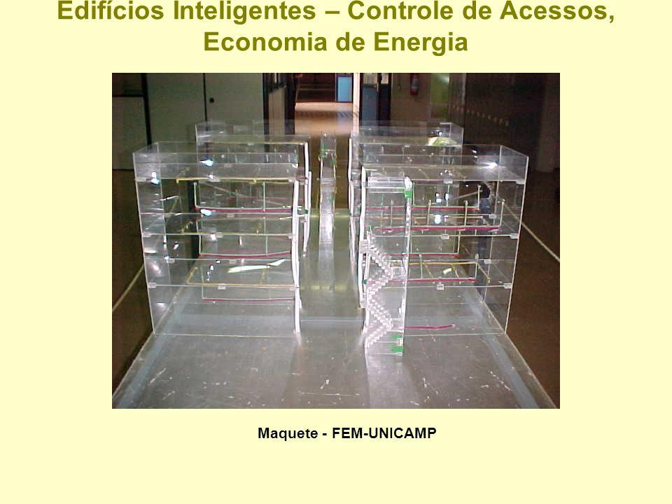 Edifícios Inteligentes – Controle de Acessos, Economia de Energia