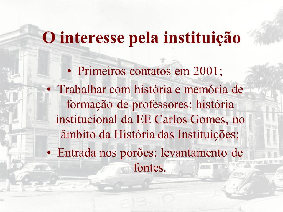 O interesse pela instituição