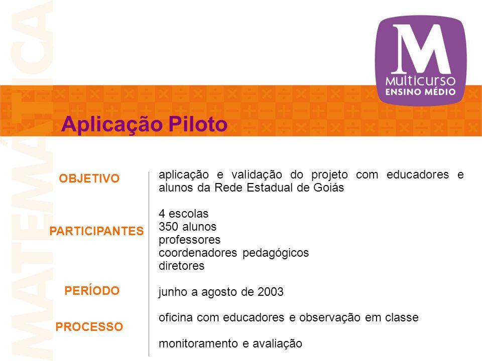 Aplicação Pilotoaplicação e validação do projeto com educadores e alunos da Rede Estadual de Goiás.