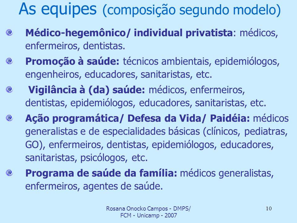As equipes (composição segundo modelo)