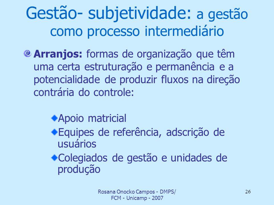 Gestão- subjetividade: a gestão como processo intermediário