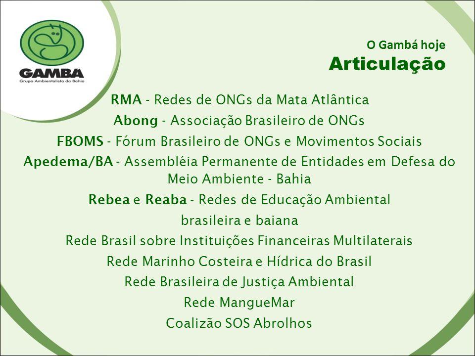 Articulação O Gambá hoje RMA - Redes de ONGs da Mata Atlântica