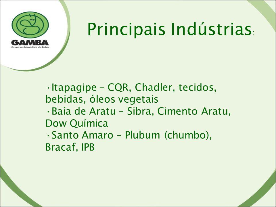 Principais Indústrias: