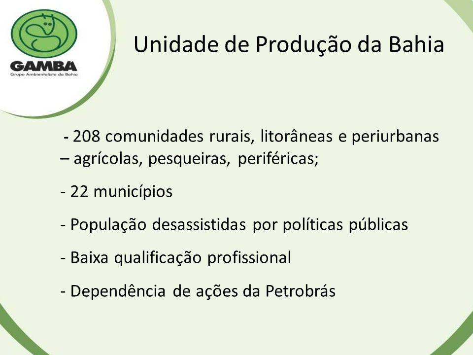 Unidade de Produção da Bahia