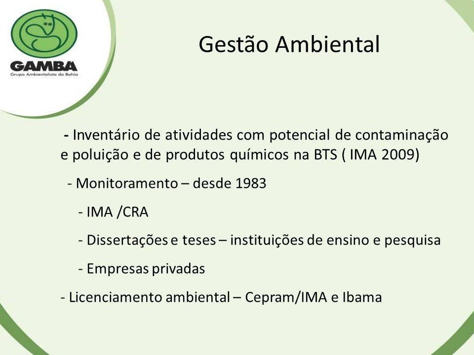 Gestão Ambiental - Inventário de atividades com potencial de contaminação e poluição e de produtos químicos na BTS ( IMA 2009)
