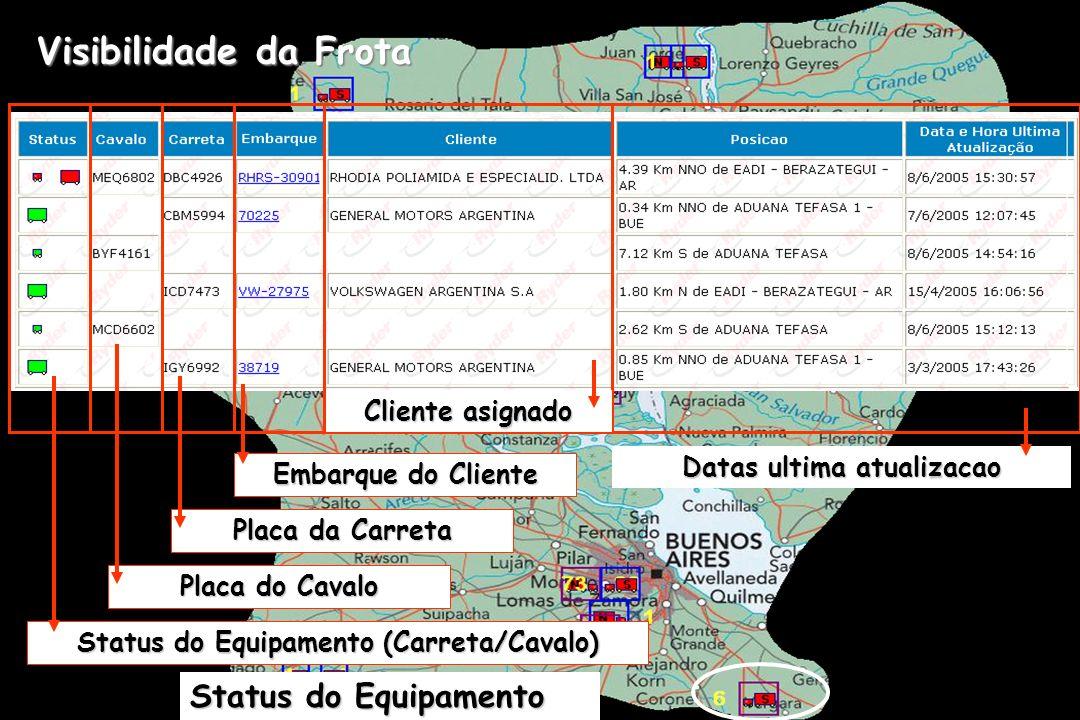 Status do Equipamento (Carreta/Cavalo) Datas ultima atualizacao