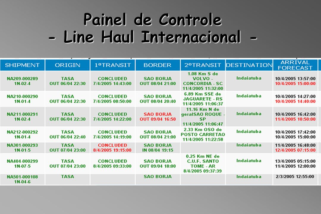 - Line Haul Internacional -