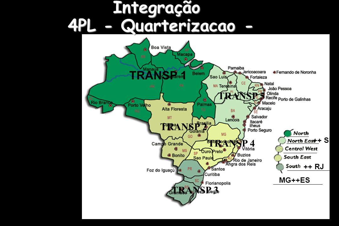 Integração 4PL - Quarterizacao -