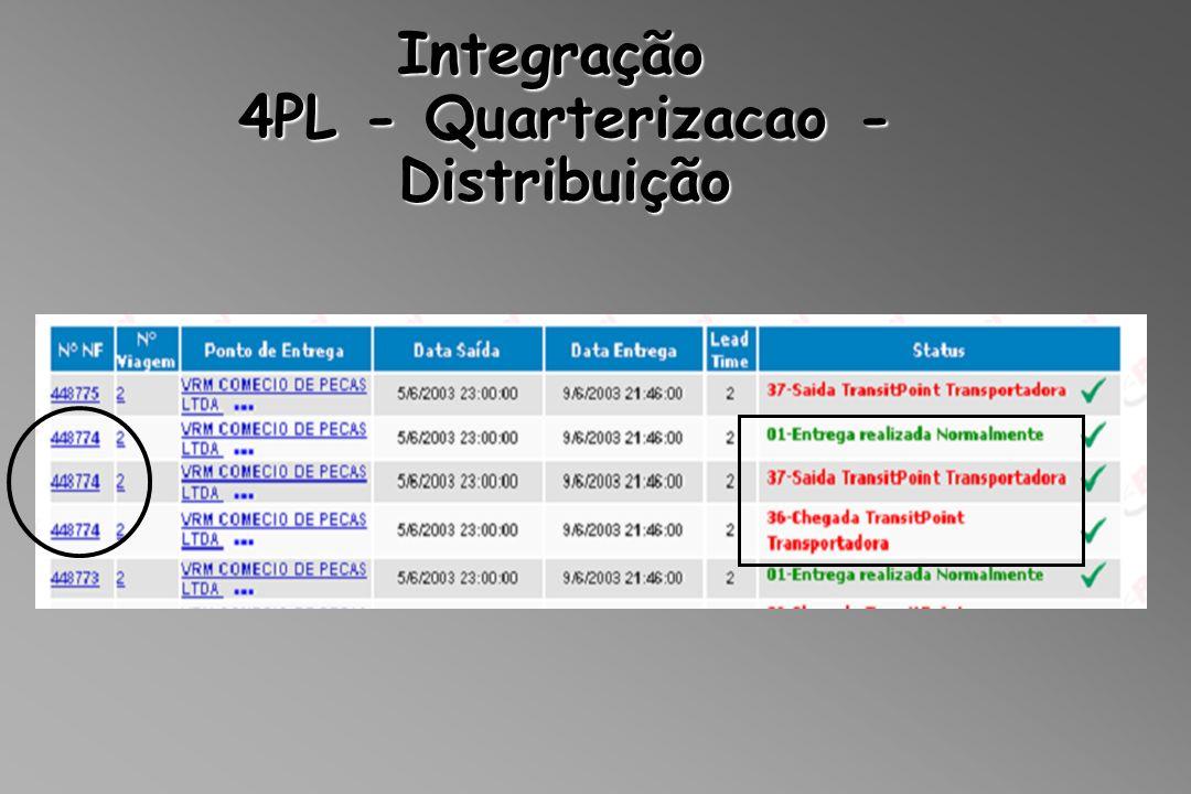 Integração 4PL - Quarterizacao - Distribuição