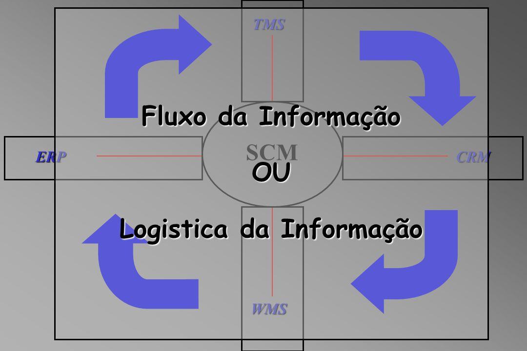 Logistica da Informação