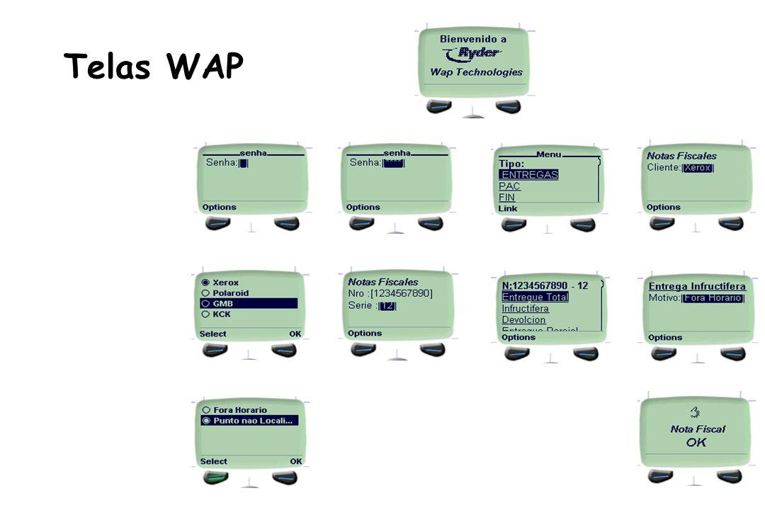 Distribution Telas WAP
