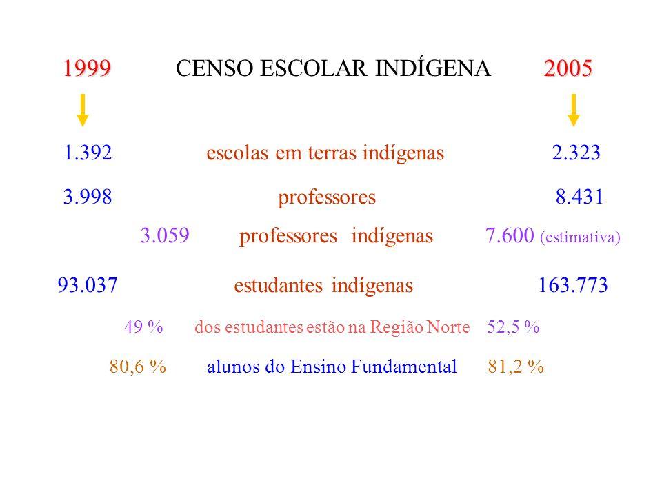 1999 CENSO ESCOLAR INDÍGENA 2005